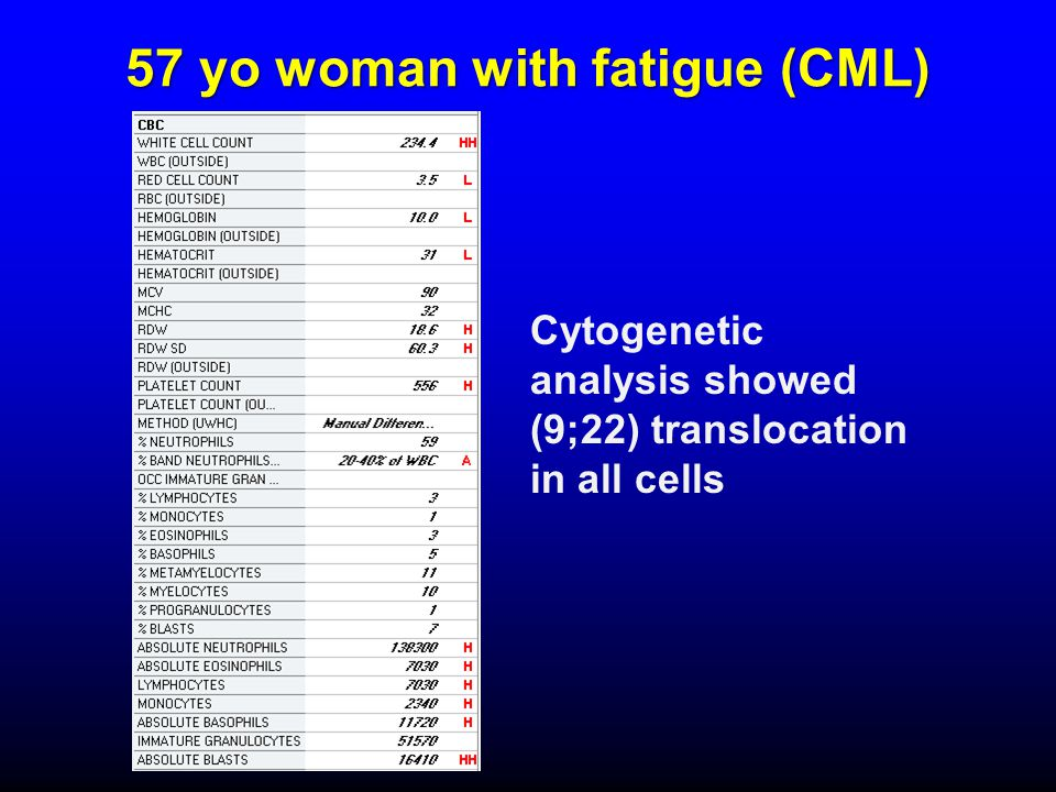 demargination of neutrophils corticosteroids