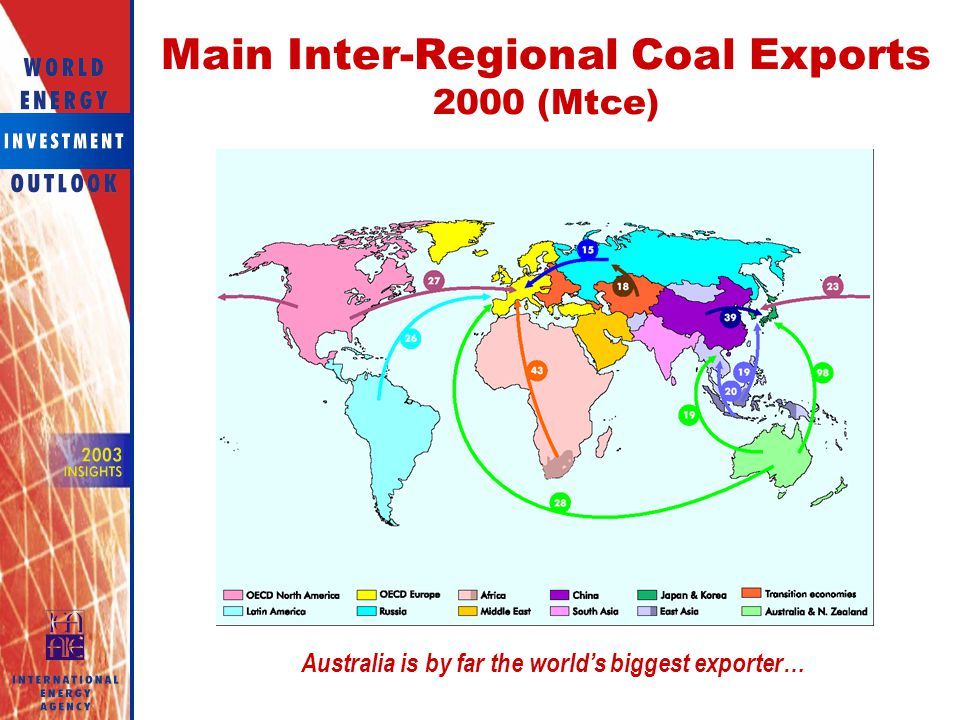 Main Inter-Regional Coal Exports 2000 (Mtce)