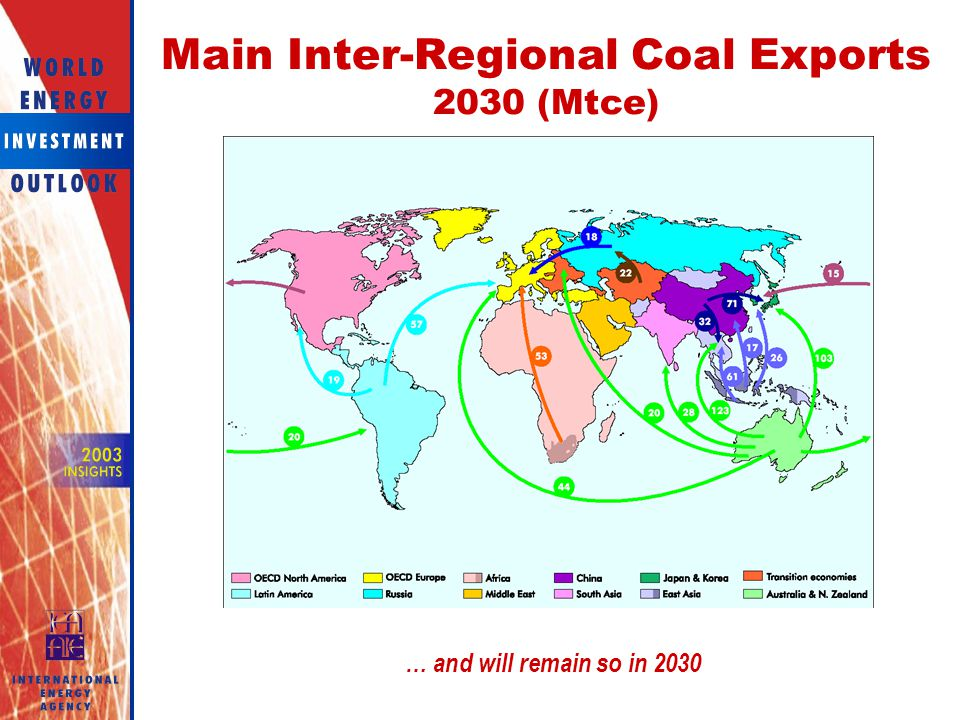 Main Inter-Regional Coal Exports 2030 (Mtce)