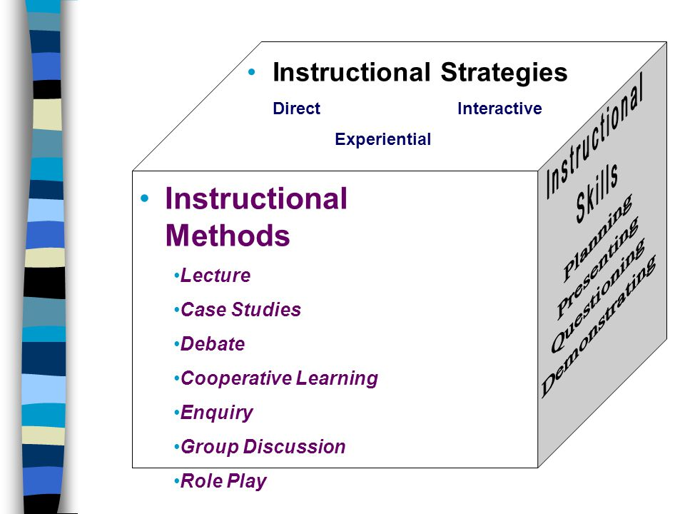 Instructional Skills Instructional Methods Instructional Strategies