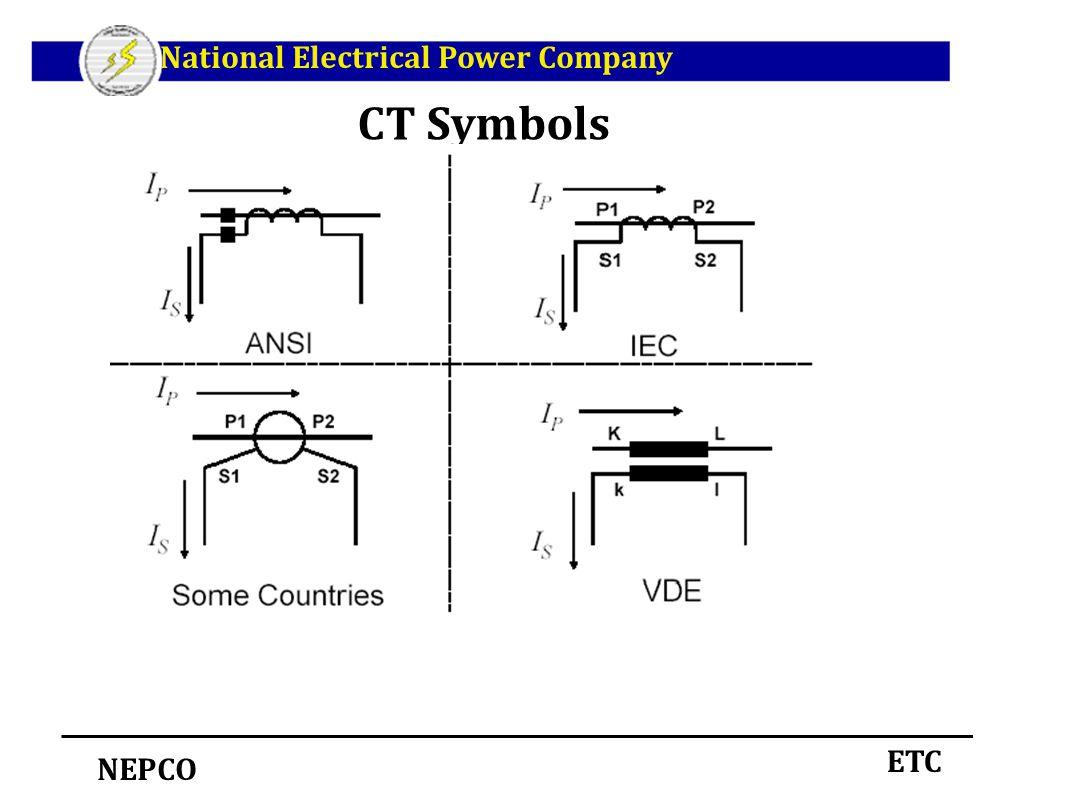 Current Transformer Symbols