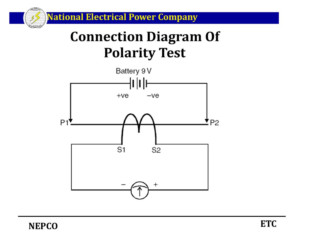 Ct Wiring Polarity Trusted Schematics Diagram Diagrams Lt Meter Connection And