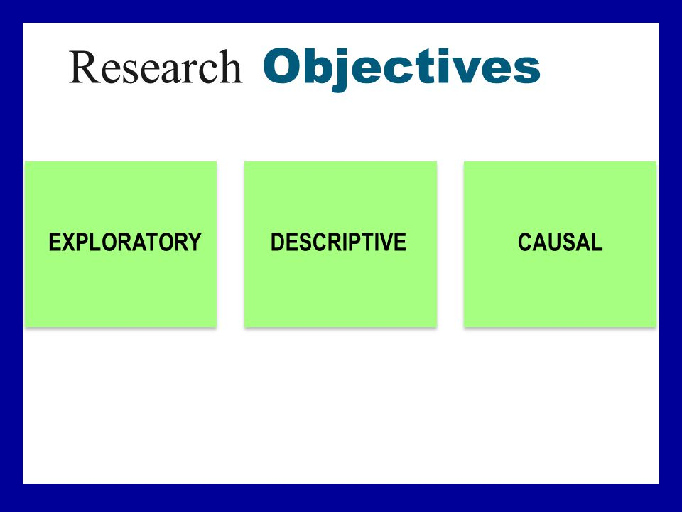 Step 2: Developing the Research Plan