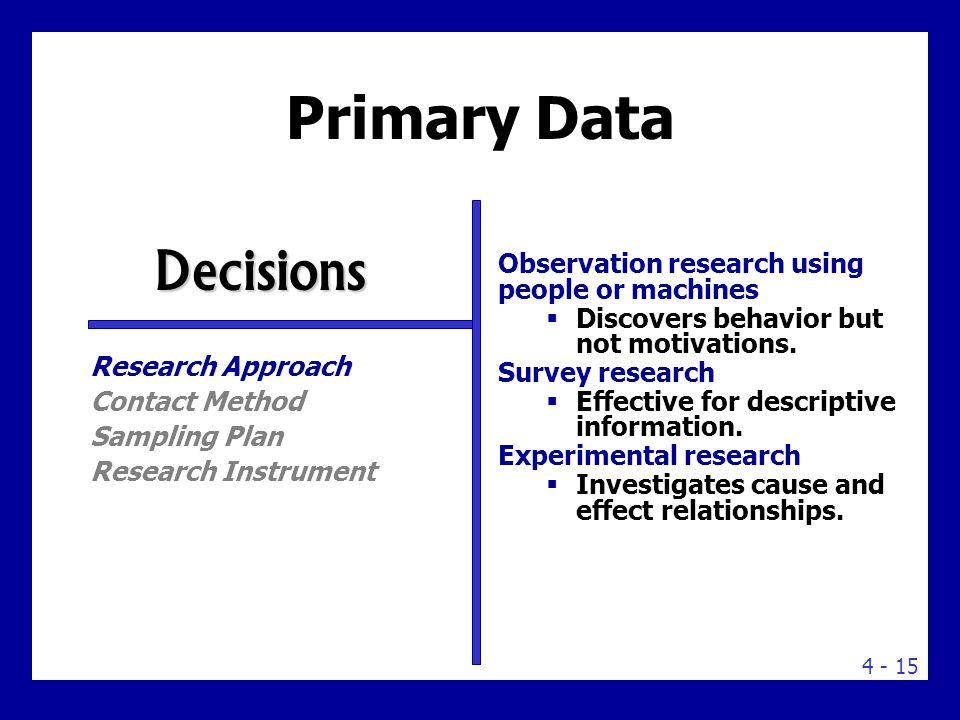 Primary Data Decisions Key Contact Methods Include: Mail surveys