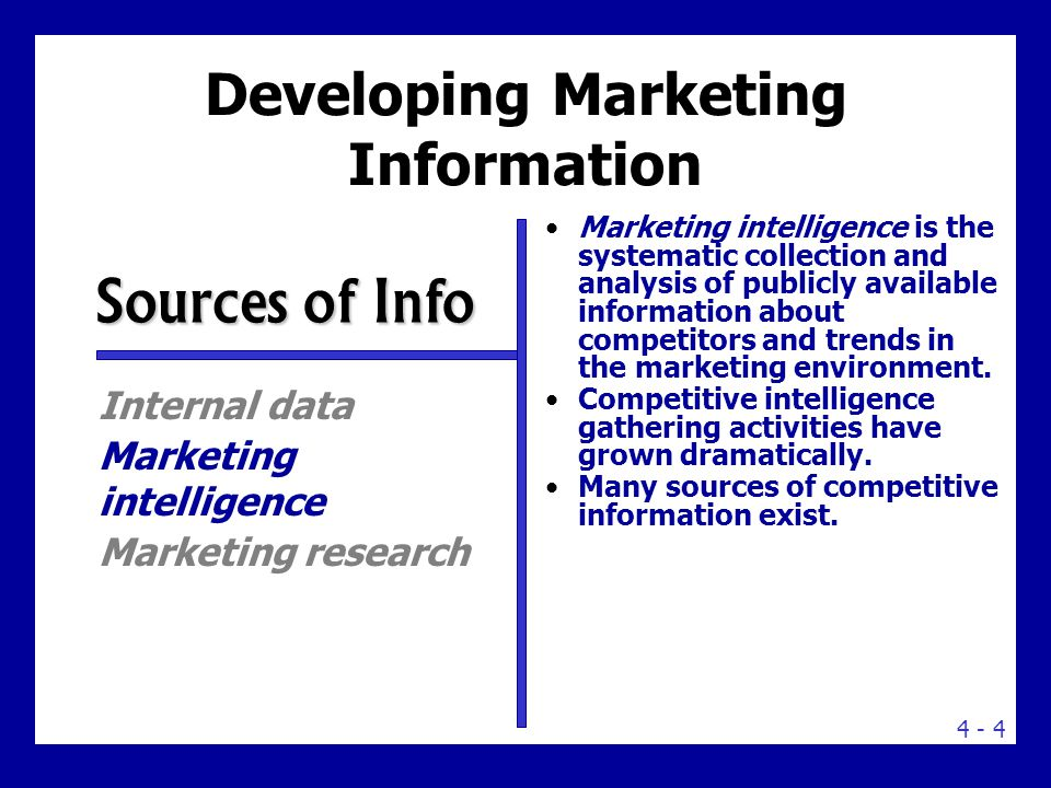 Sources of Competitive Intelligence