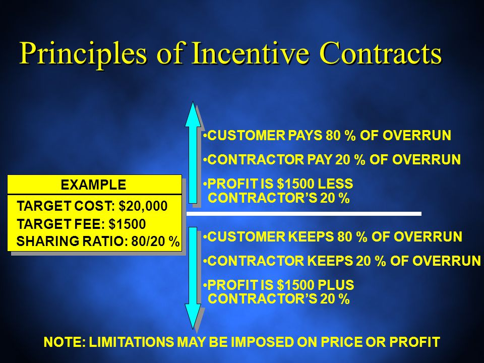 Contracts And Procurement Ppt Video Online Download