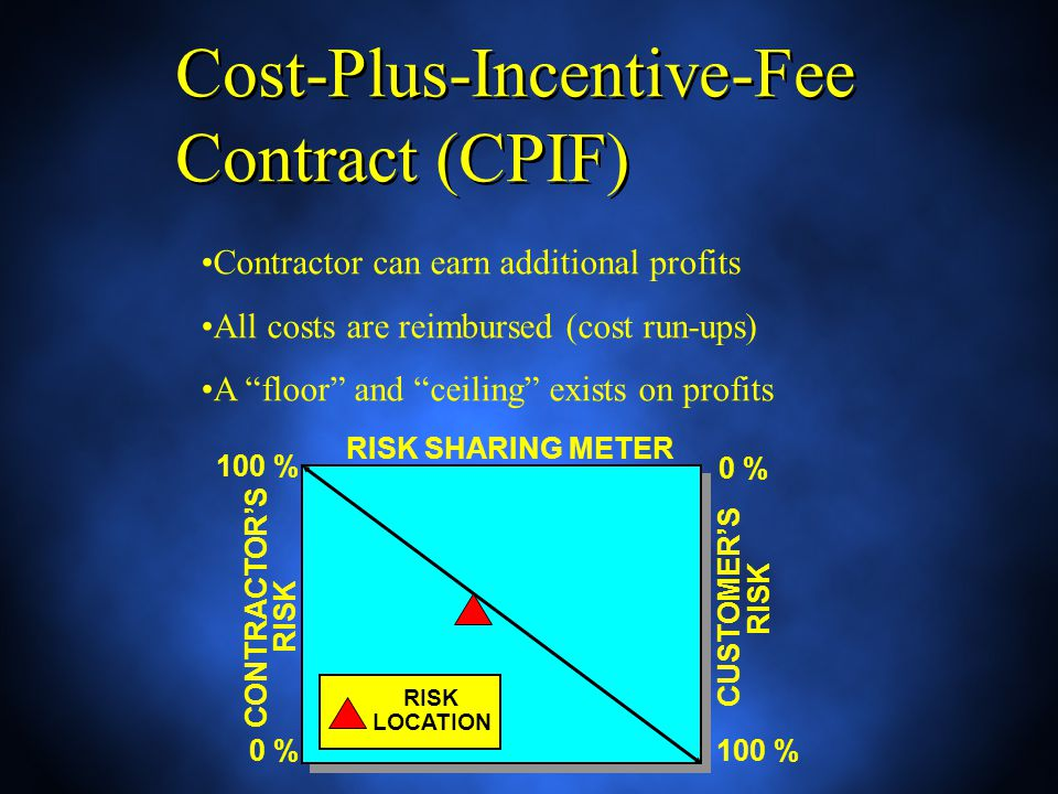 Contracts and procurement ppt video online download for Cost plus contract example