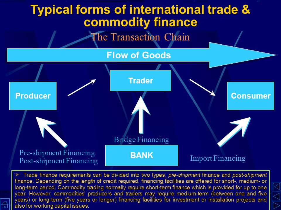 pre shipment finace Corporate banking pre-shipment finance provided by hsbc is generally termed 'loans against exports' loans must be supported by original irrevocable documentary.