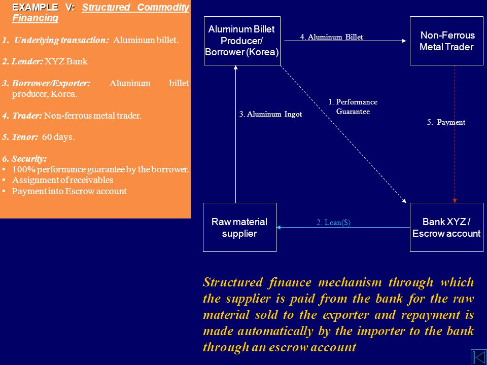 structured trade and commodity finance pdf