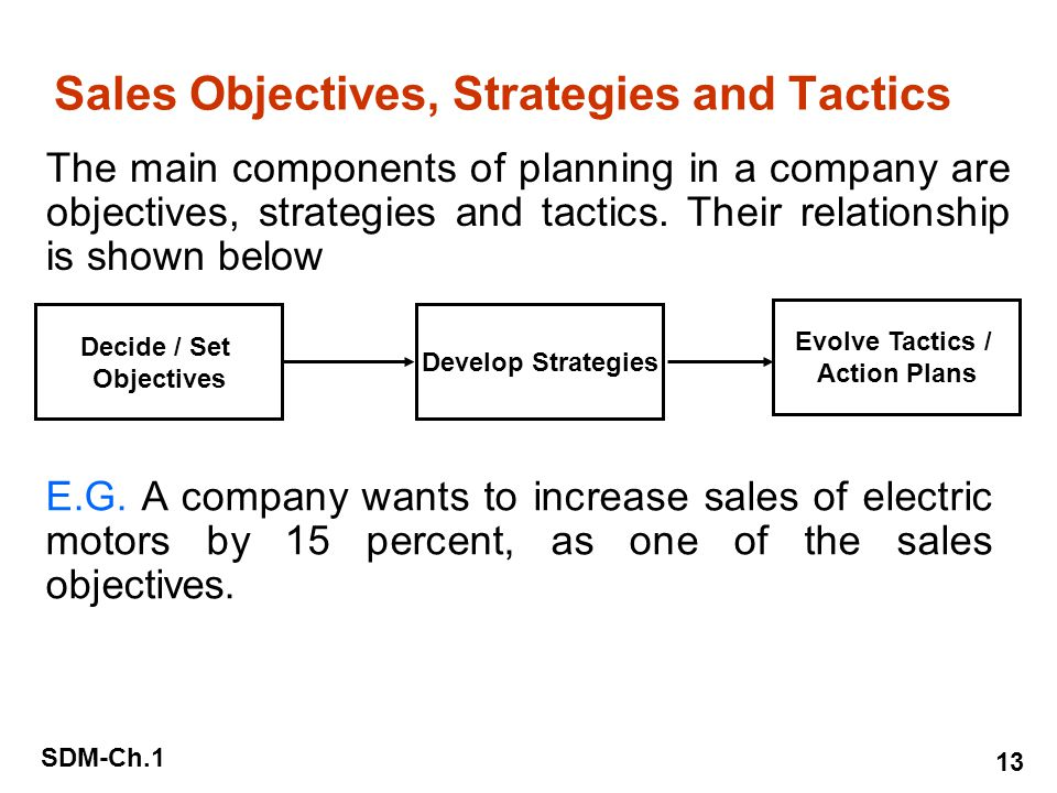 what is the relationship between strategy and tactics