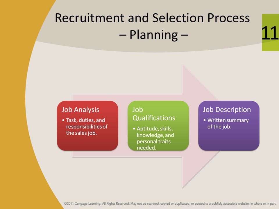 analysing the recruitment and selection process Objectives identifying the meaning, evolution and application of the terms recruitment and selection inside a company study the application and practices regarding the two inside the organization aiesec bucharest.