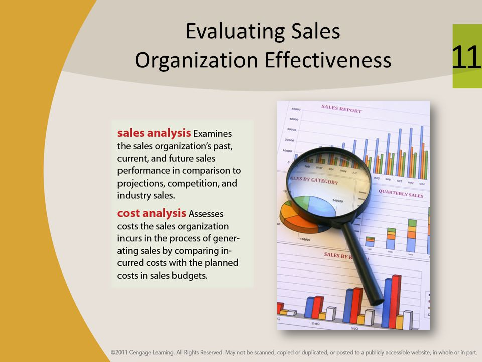 """evaluate the impact of technologies on team functioning within an organization The importance of communication in an organization can be  the article is written by """"prachi juneja"""" and reviewed by management study guide content team."""