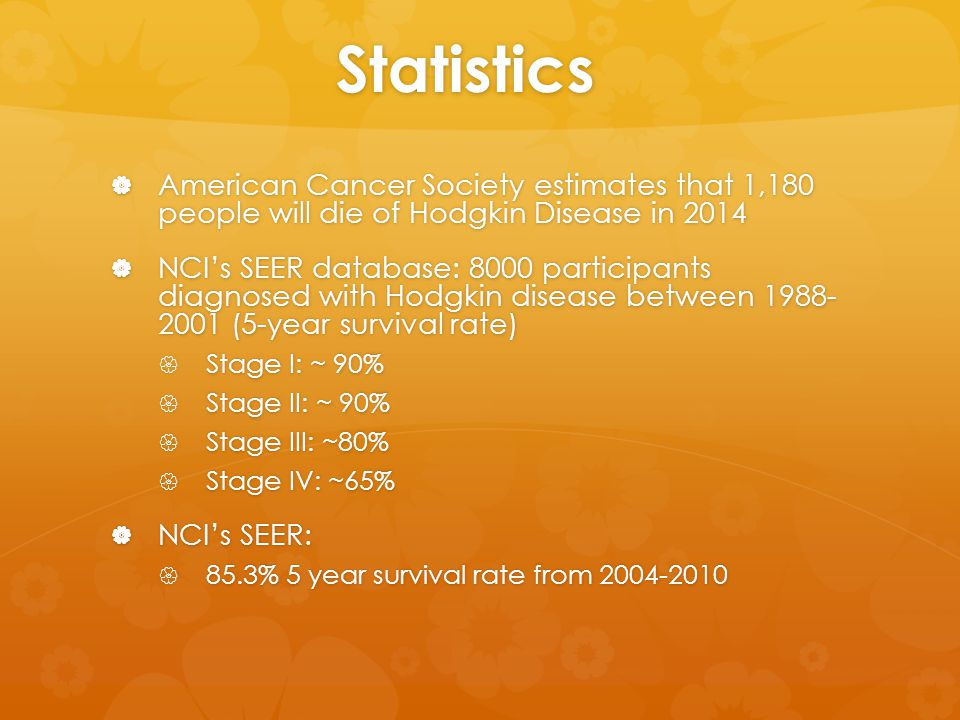 Statistics American Cancer Society estimates that 1,180 people will die of Hodgkin Disease in