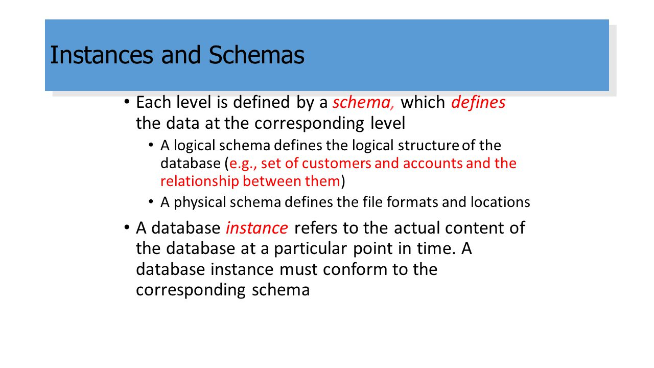 schema and relationship
