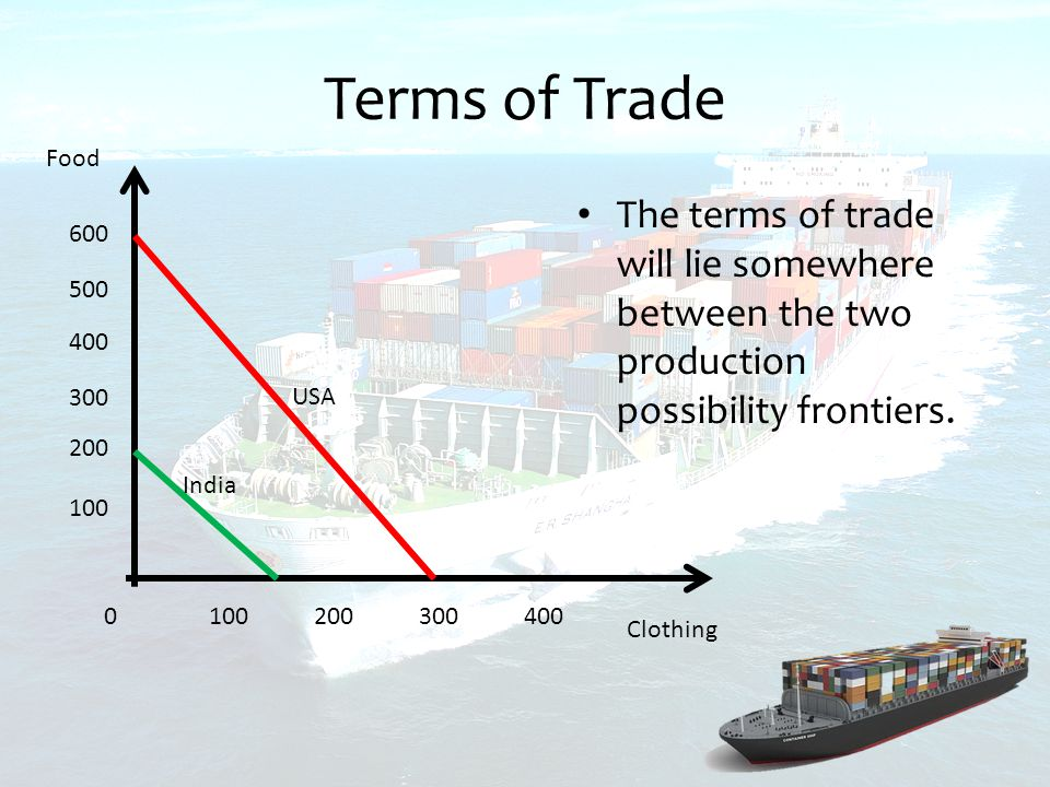 what is terms of trade  definition and meaning