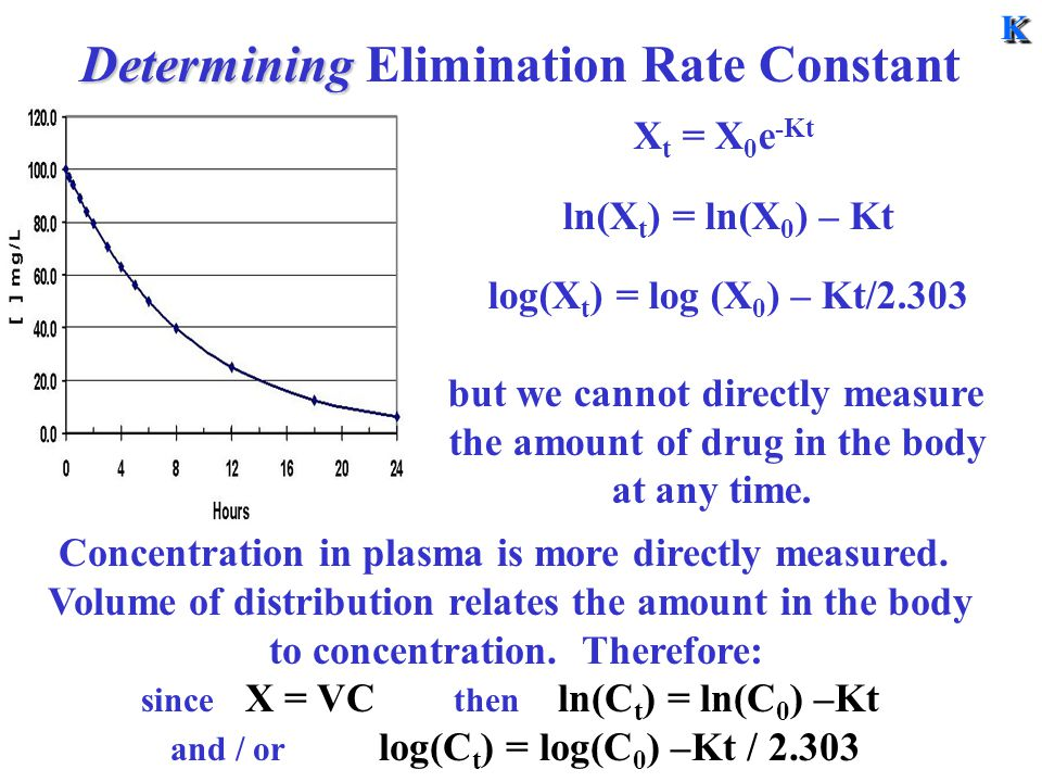 determination of the rate constant Certain rate constants and microscopic dissociation constants for this system   determination of the rate constant for the conversion of &oa= to soz (5) second.