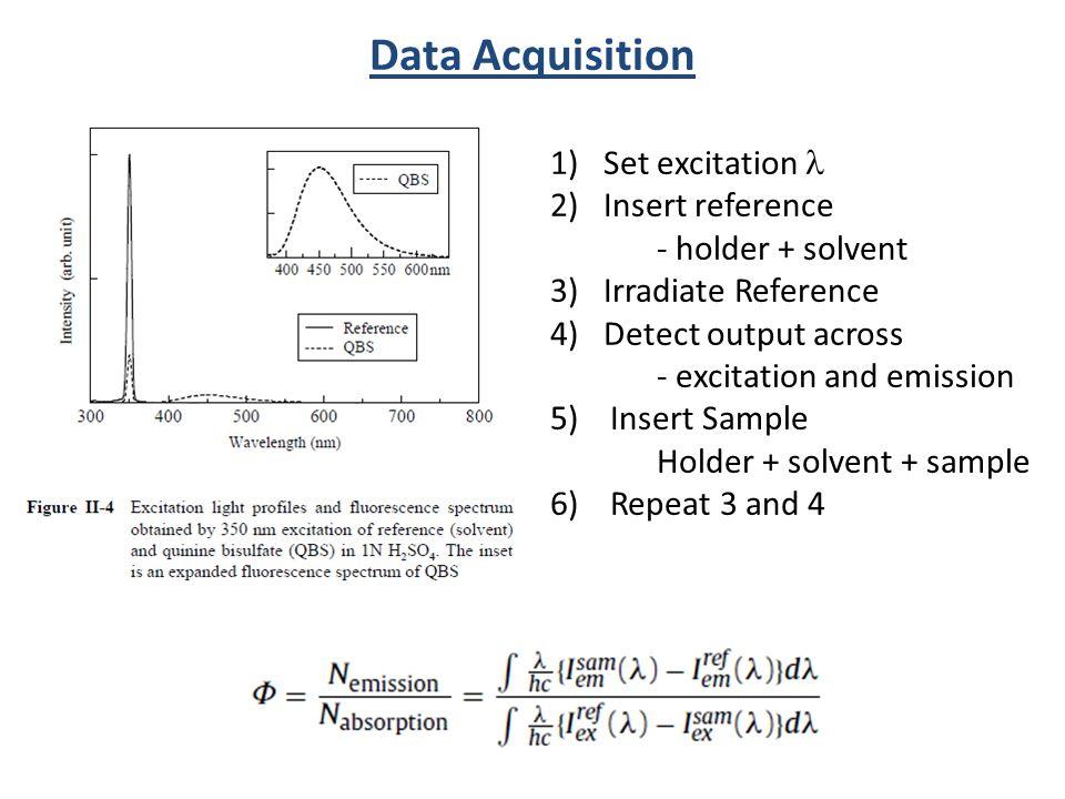 Data Acquisition Set : Emission quantum yield ppt video online download