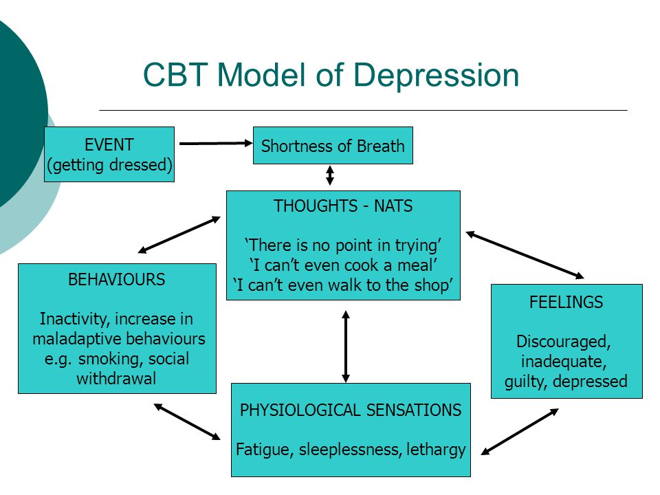 cbt techniques for depression pdf