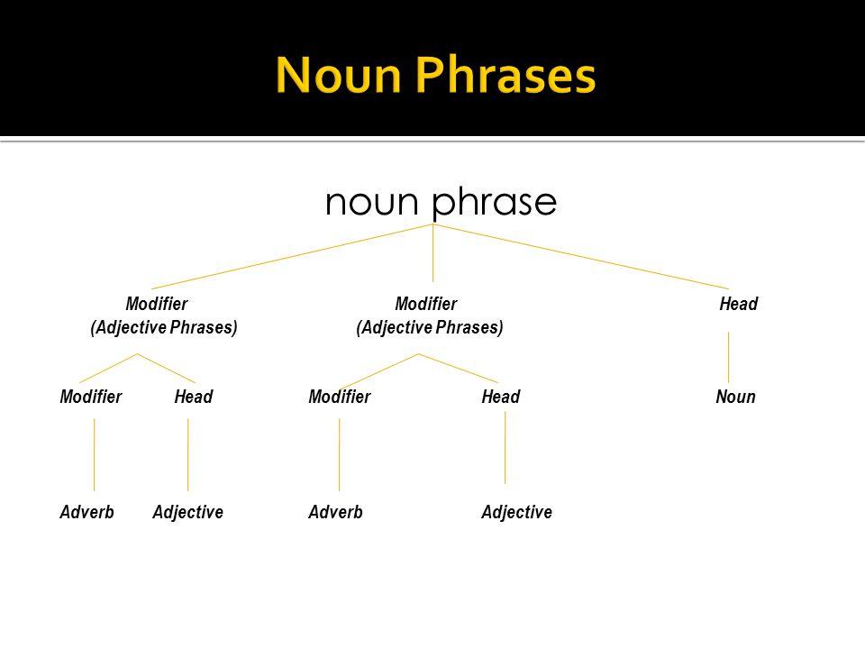 noun phrases Noun phrases - free download as pdf file (pdf), text file (txt) or read online for free.