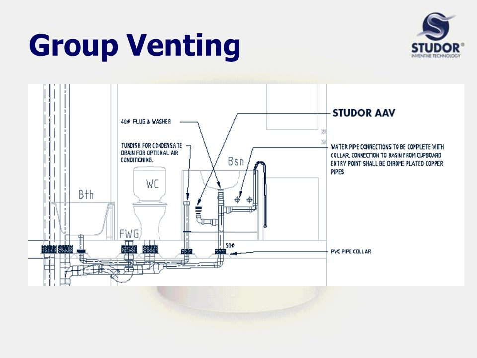 Drain Pipe Venting Wiring Diagrams Wiring Diagram Schemes