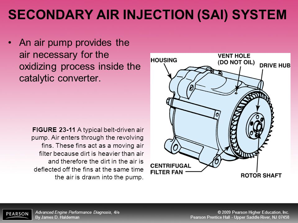 SECONDARY AIR INJECTION (SAI) SYSTEM