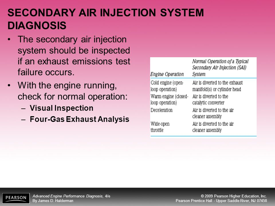 SECONDARY AIR INJECTION SYSTEM DIAGNOSIS