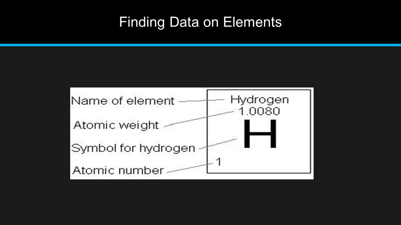 Finding Data on Elements