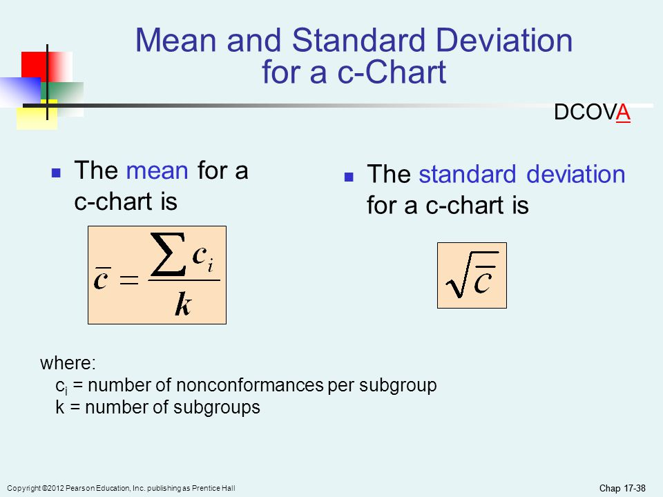 how to find ci with mean and standard deviation