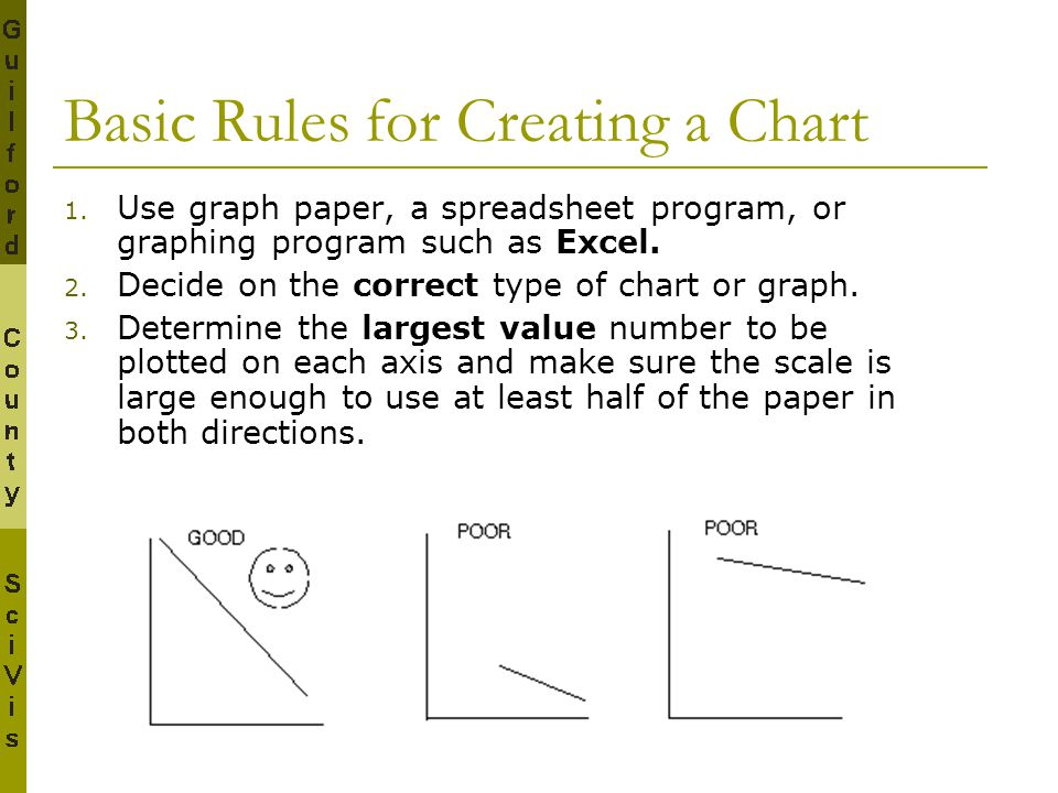 how to decide the scale of a radar graph excel