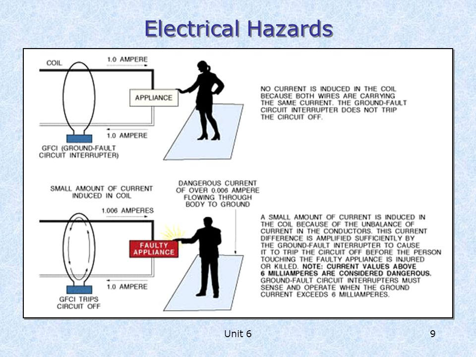 electrical wiring basics ppt 28 wiring diagram images Basic House Wiring Basic Wiring Light Switch