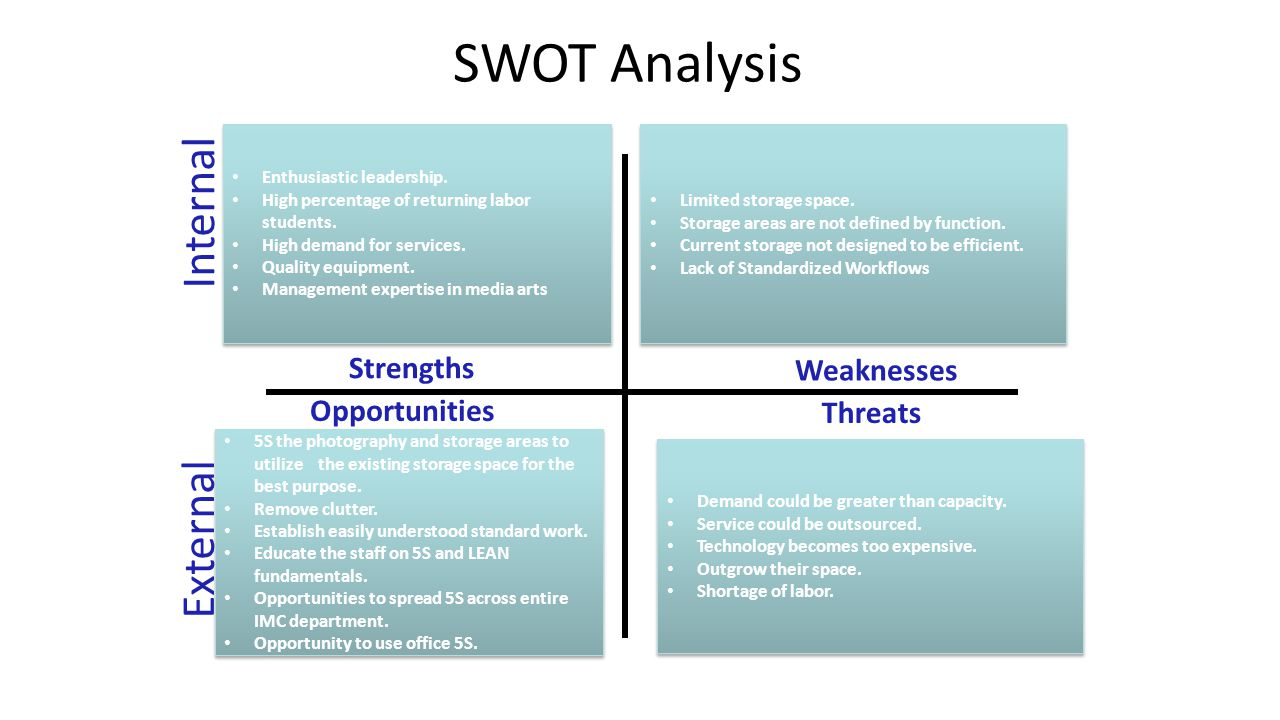 swot analysis college Swot analysis weaknesses • the area where improvements are needed what could be improved about the process-staffing, management, communication, control.