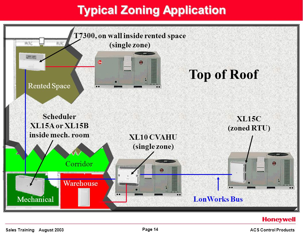 T7300%2C+on+wall+inside+rented+space honeywell bcs sales training ppt download honeywell t7300 wiring diagram at n-0.co