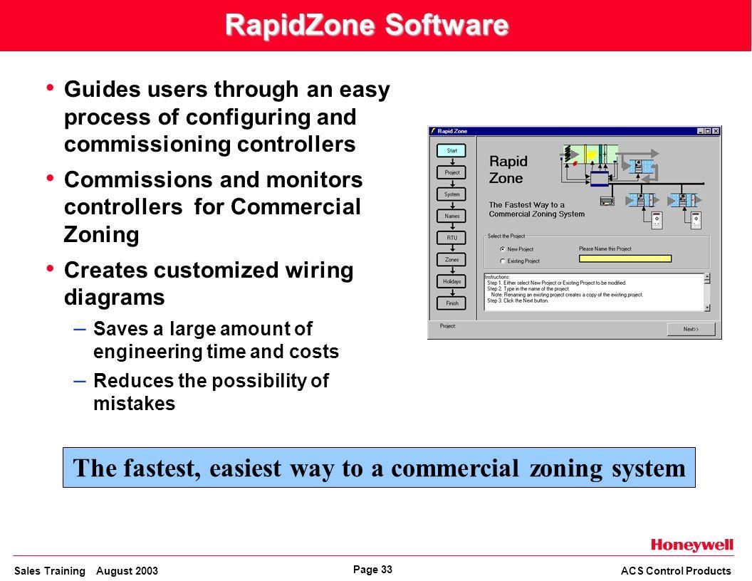 W7220a1000 Manual Air Economizer Fundamentals From Honeywell Wiring Diagram Jade Fan