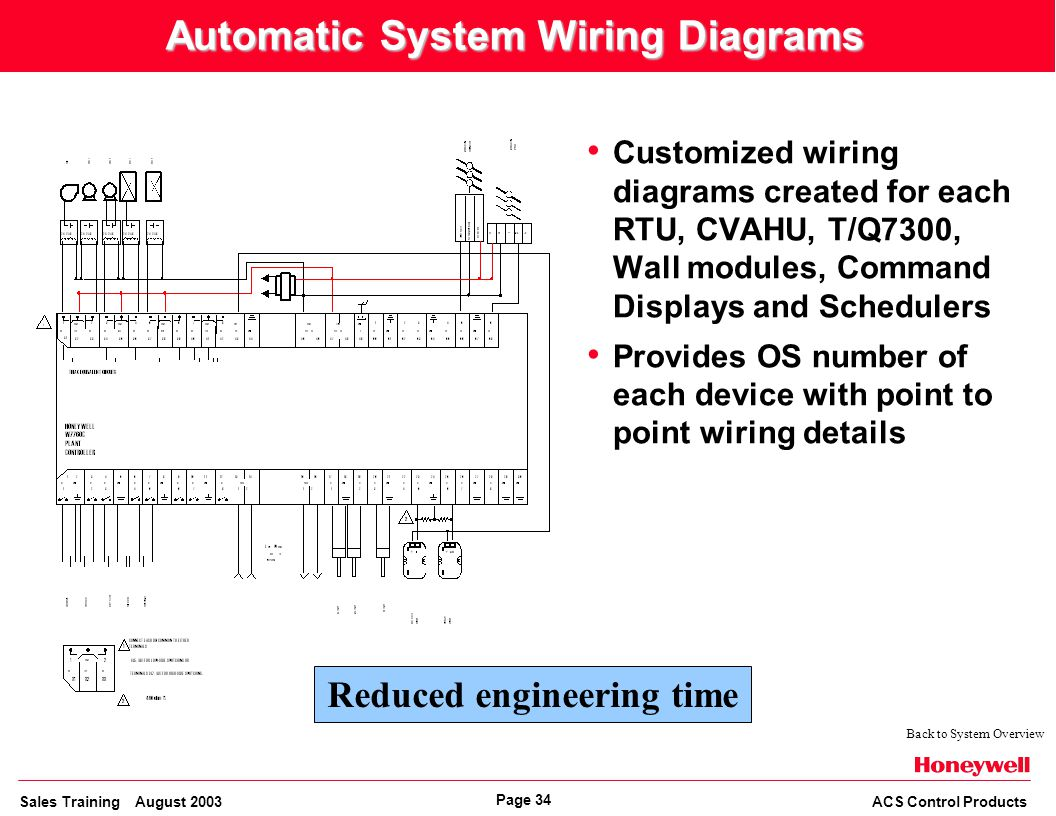 Automatic+System+Wiring+Diagrams honeywell bcs sales training ppt download honeywell spyder wiring diagram at edmiracle.co