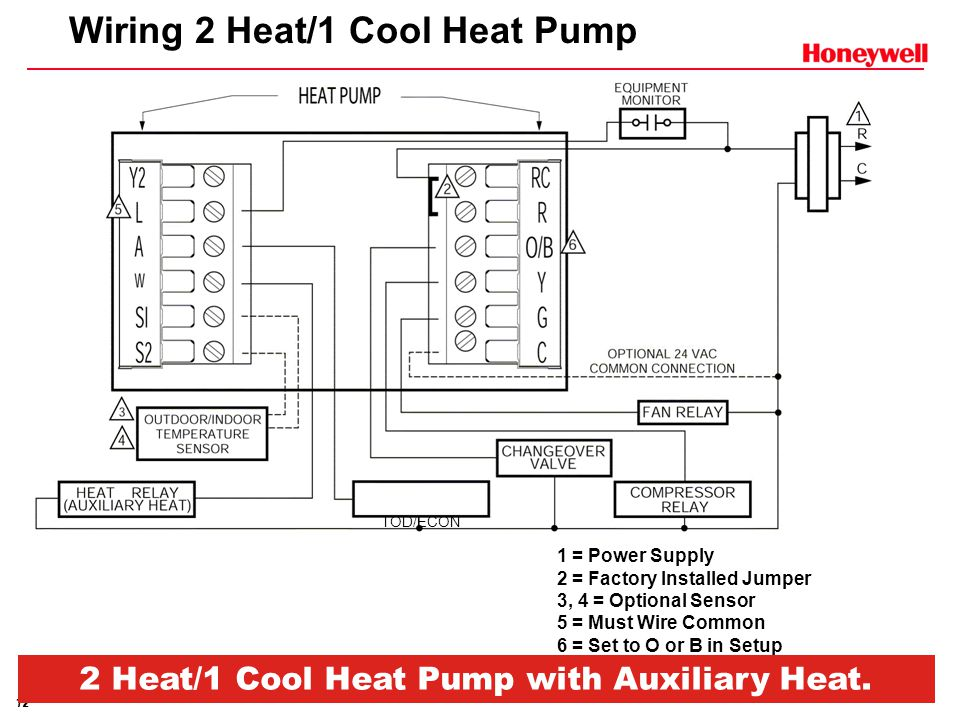 commercial visionpro™ ppt download rheem heat pump wiring diagram #3