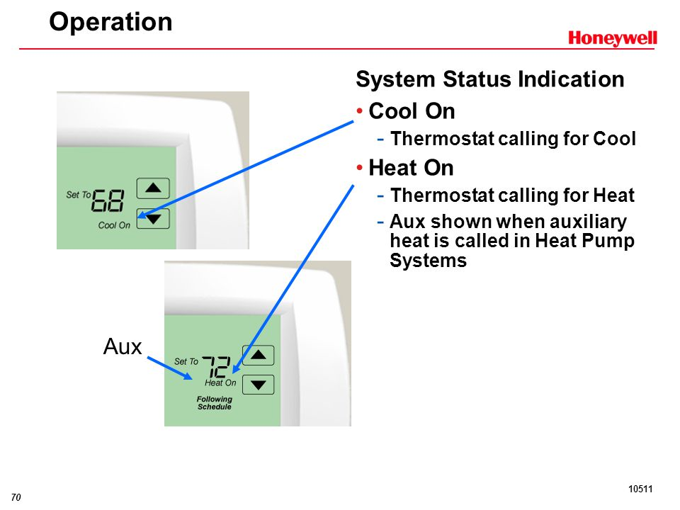 Commercial visionpro ppt download operation system status indication cool on heat on aux sciox Images