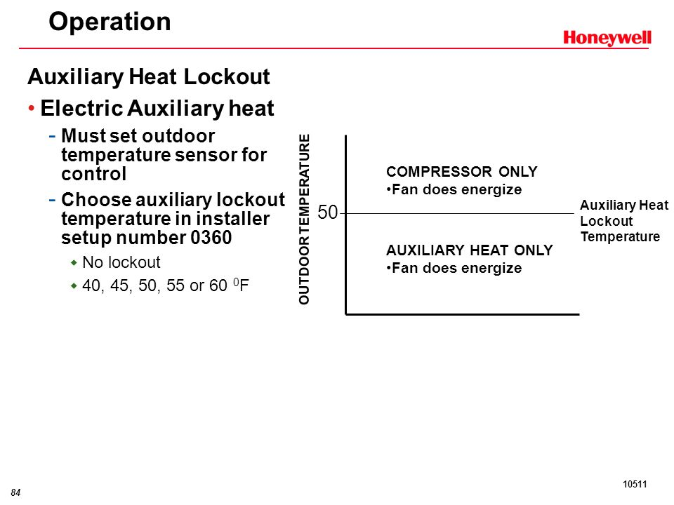 Commercial visionpro ppt download operation auxiliary heat lockout electric auxiliary heat sciox Images
