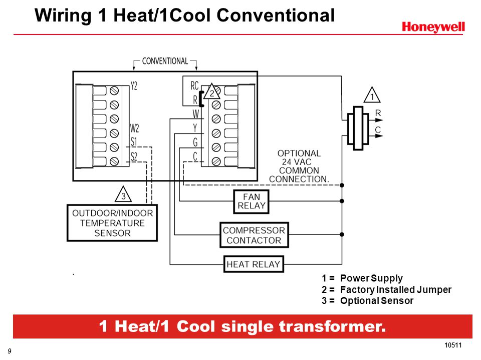 Wiring+1+Heat%2F1Cool+Conventional commercial visionpro™ ppt download honeywell t7300 wiring diagram at n-0.co