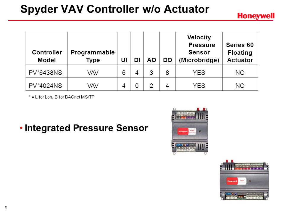 Spyder+VAV+Controller+w%2Fo+Actuator honeywell spyder™ programmable controllers ppt video online download honeywell spyder wiring diagram at eliteediting.co