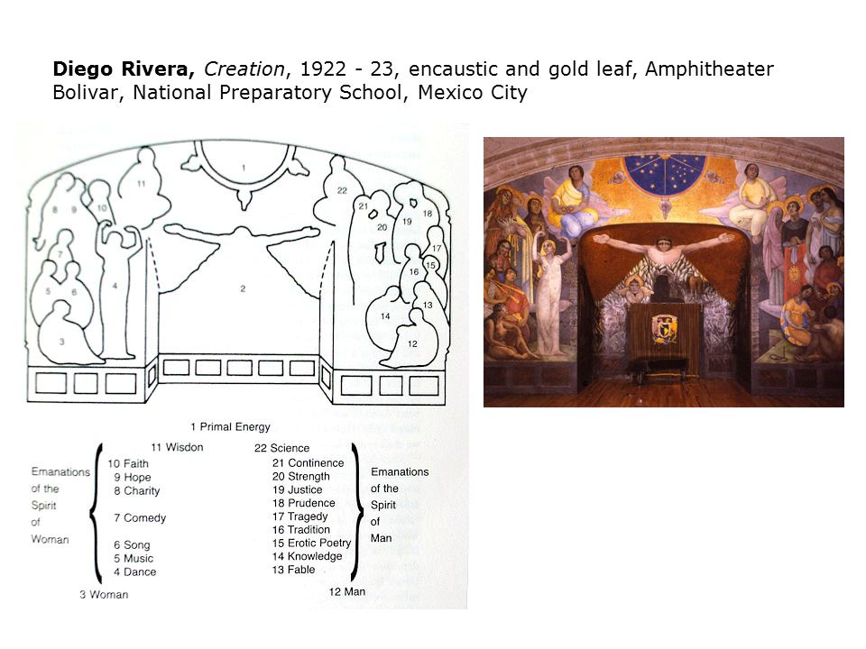The mexican mural movement ppt download for Diego rivera creation mural