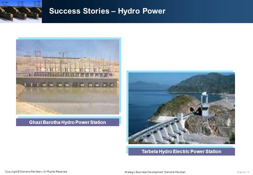 Success Stories – Hydro Power