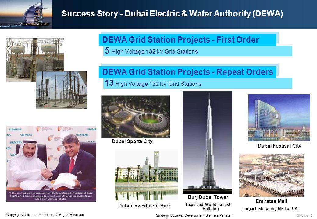 Success Story - Dubai Electric & Water Authority (DEWA)