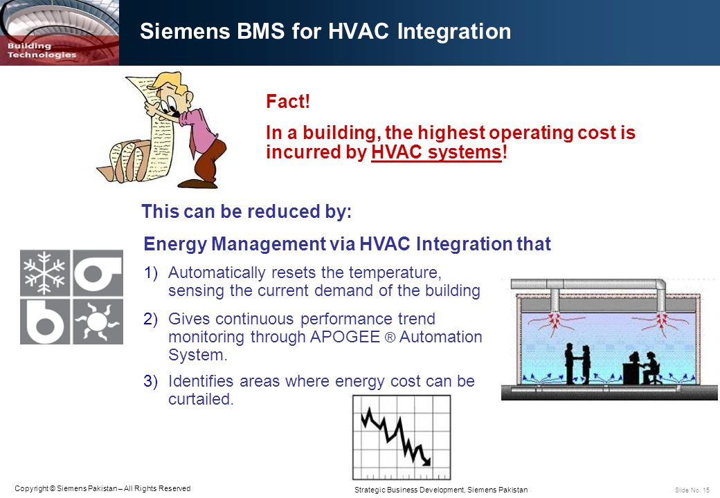 Siemens Energy Monitoring Systems : Siemens pakistan engineering co ltd ppt video online