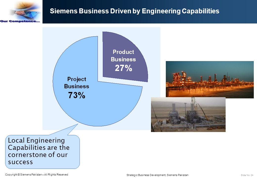 Siemens Business Driven by Engineering Capabilities