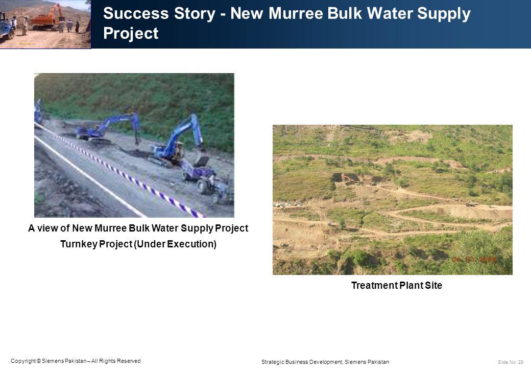 Success Story - New Murree Bulk Water Supply Project