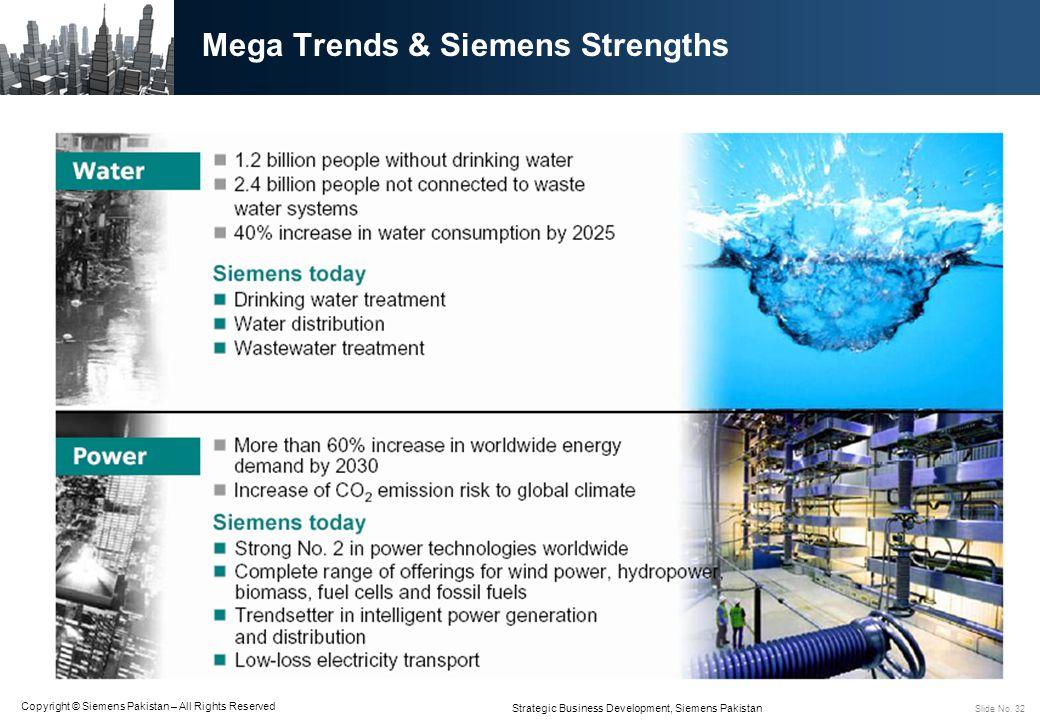 Mega Trends & Siemens Strengths