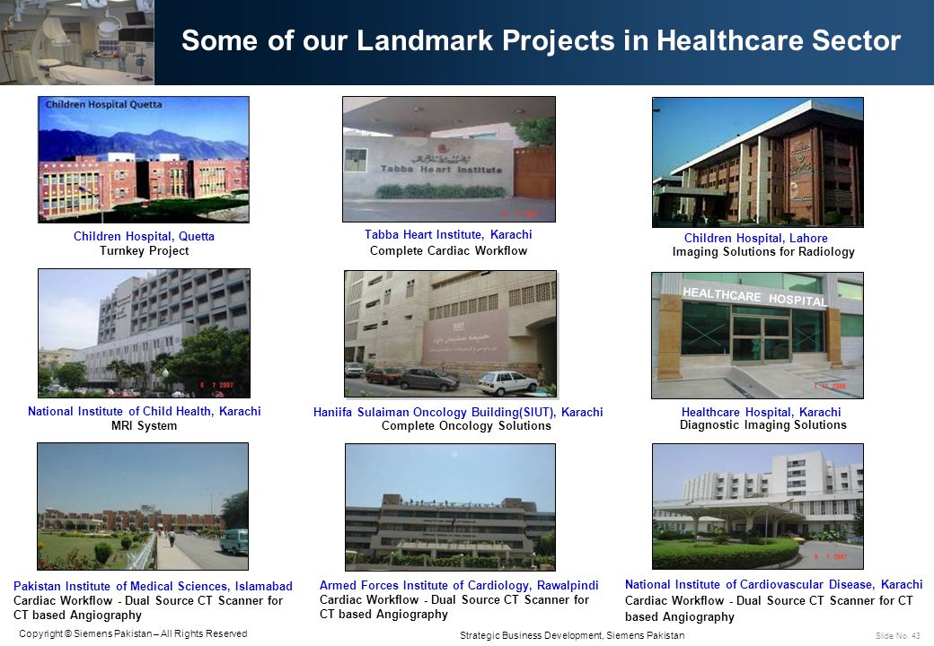 Some of our Landmark Projects in Healthcare Sector