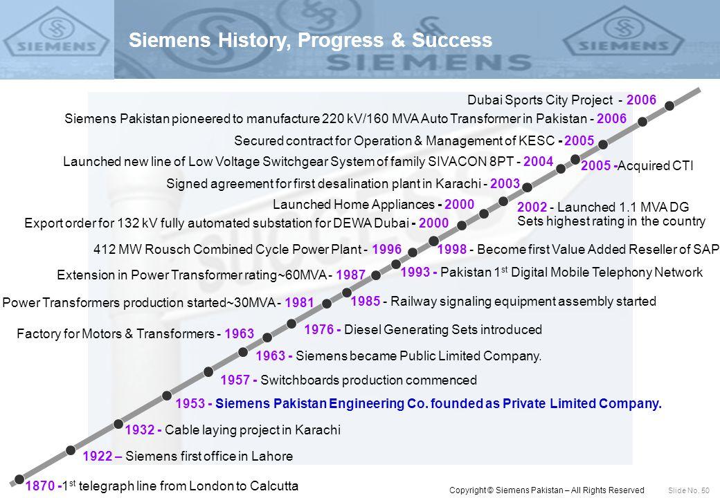 Siemens History, Progress & Success