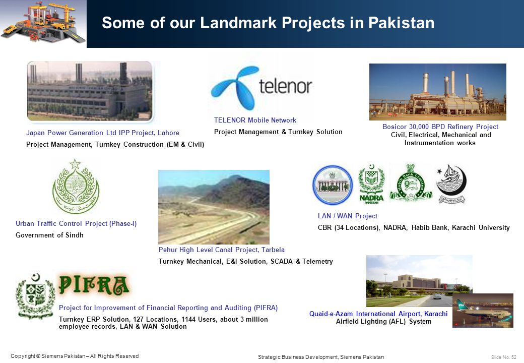 Some of our Landmark Projects in Pakistan