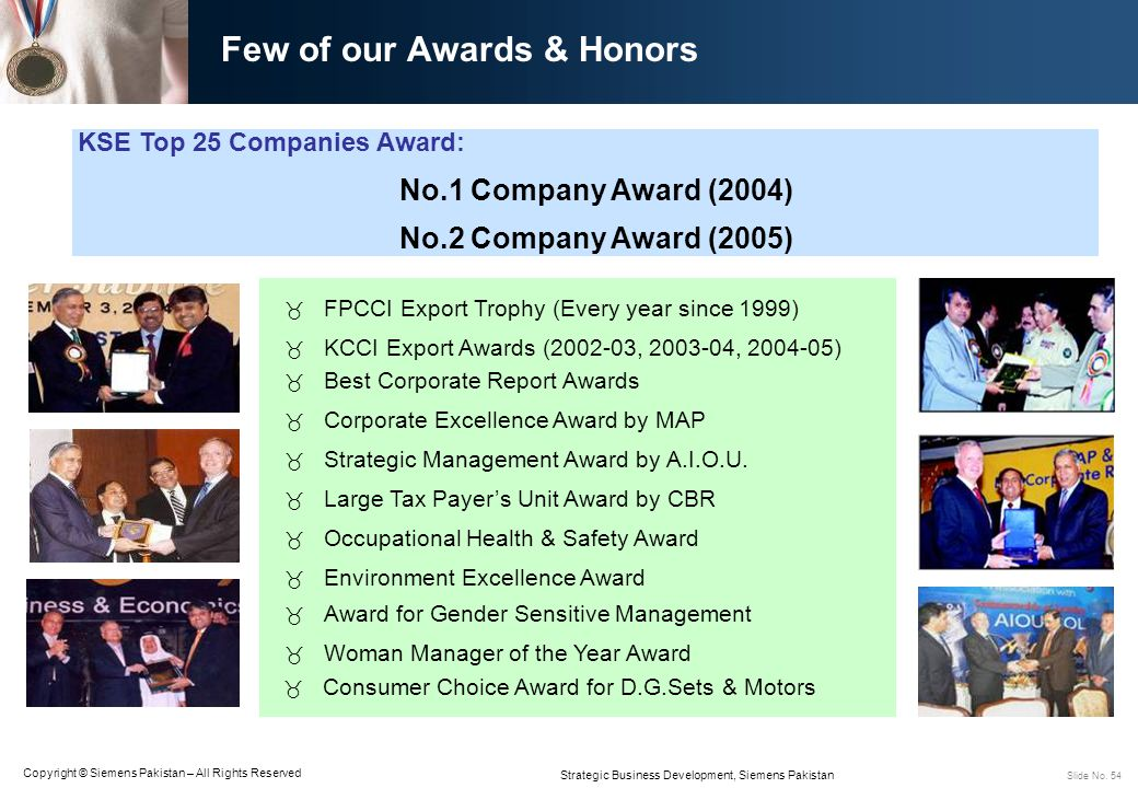 Few of our Awards & Honors